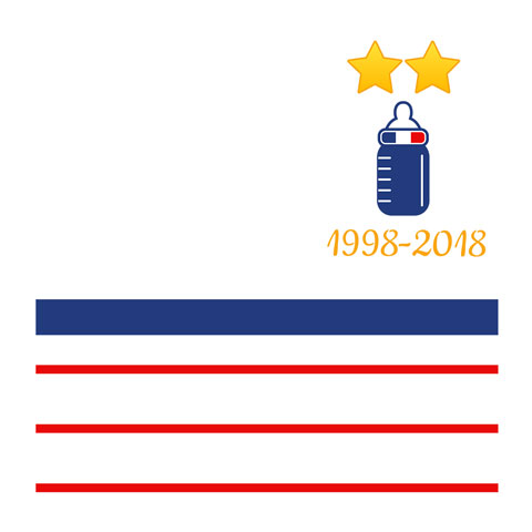 Maillot France 1998-2018